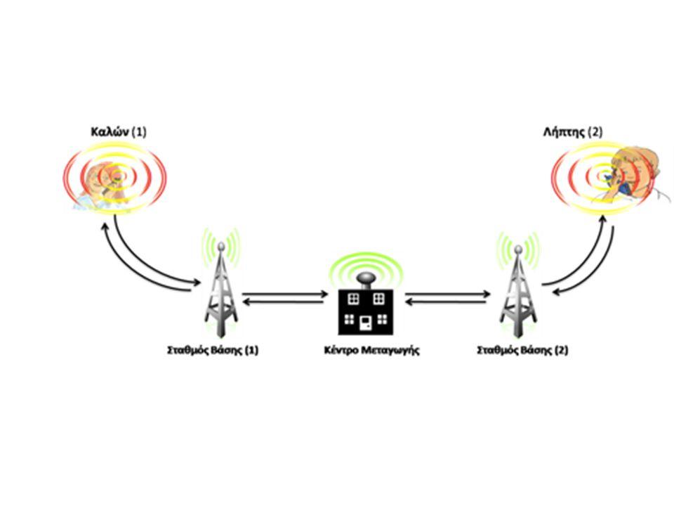 Τι γίνεται: • τοποθετούμε για αρκετή ώρα την ημέρα μια κεραία ασύρματης ακτινοβολίας δίπλα στο κεφάλι μας Τι ακτινοβολία εκπέμπεται: • Τα κινητά τηλέφωνα χρησιμοποιούν ηλεκτρομαγνητική ακτινοβολία στην περιοχή των μικροκυμάτων, η οποία κάποιοι πιστεύουν πως είναι επιβλαβής για την ανθρώπινη υγεία.