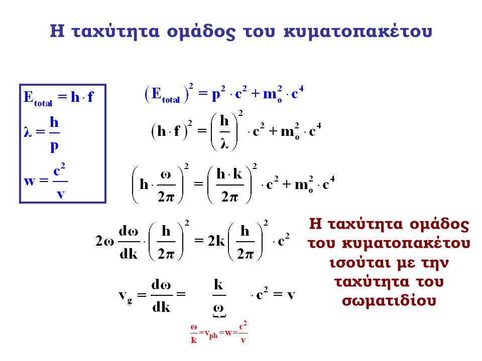 Η ταχύτητα ομάδος του κυματοπακέτου ισούται με την ταχύτητα του σωματιδίου Η ταχύτητα ομάδος του κυματοπακέτου