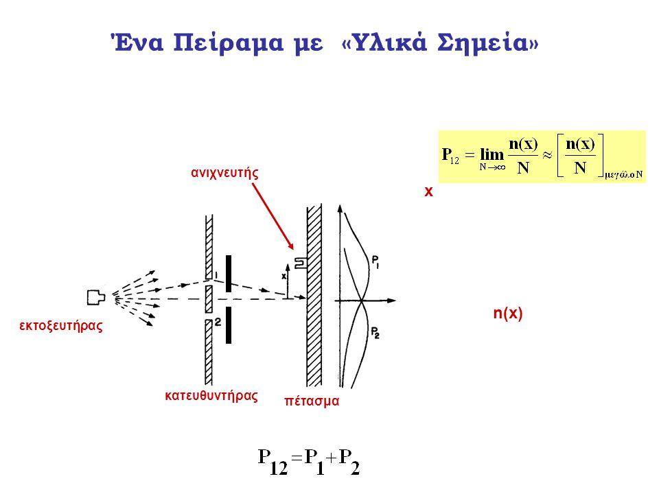 κατευθυντήρας πέτασμα ανιχνευτής n(x) x εκτοξευτήρας Ένα Πείραμα με «Υλικά Σημεία»