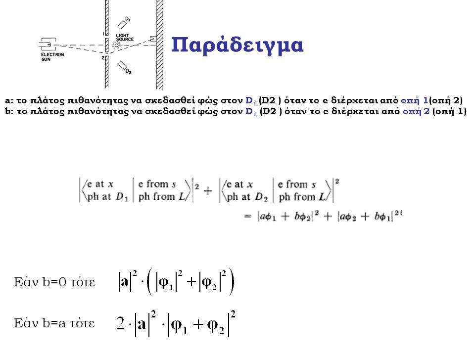 Παράδειγμα a: το πλάτος πιθανότητας να σκεδασθεί φώς στον D 1 (D2 ) όταν το e διέρχεται από οπή 1(οπή 2) b: το πλάτος πιθανότητας να σκεδασθεί φώς στο