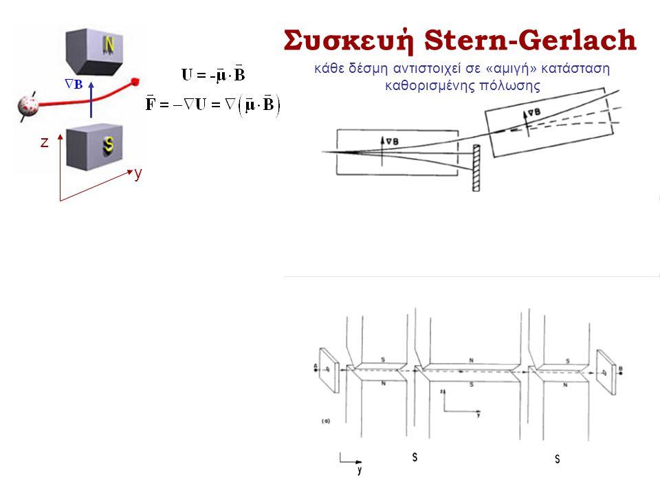 Συσκευή Stern-Gerlach y z διαχωρισμός φορτισμένων S=1 σωματίων σε τρεις δέσμες κάθε δέσμη αντιστοιχεί σε «αμιγή» κατάσταση καθορισμένης πόλωσης φίλτρο