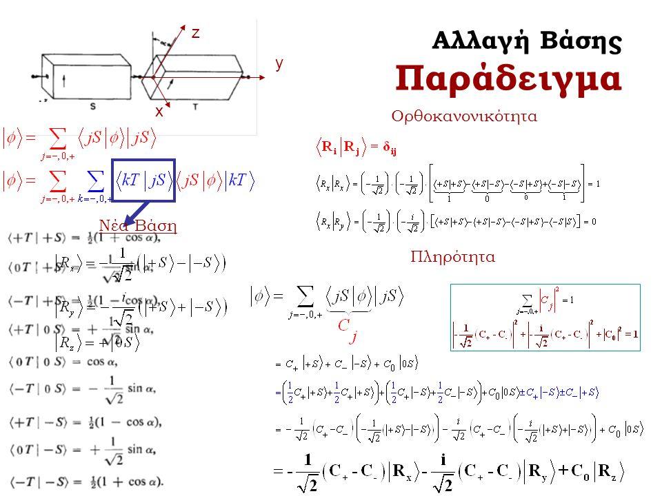 Αλλαγή Βάσης Παράδειγμα y z x Νέα Βάση Ορθοκανονικότητα Πληρότητα