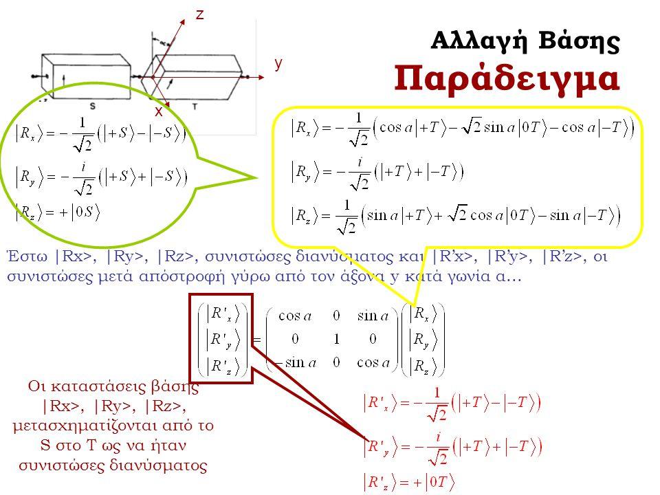 Έστω |Rx>, |Ry>, |Rz>, συνιστώσες διανύσματος και |R'x>, |R'y>, |R'z>, οι συνιστώσες μετά απόστροφή γύρω από τον άξονα y κατά γωνία α... Αλλαγή Βάσης