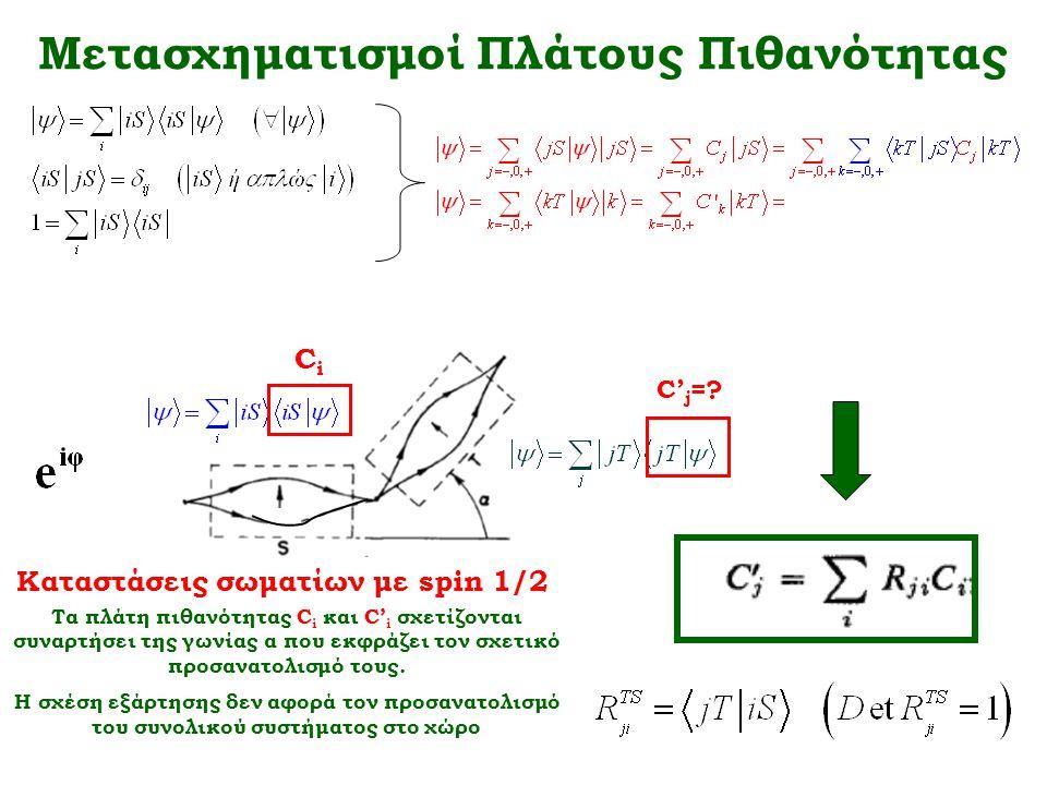 Μετασχηματισμοί Πλάτους Πιθανότητας CiCi C' j =? Καταστάσεις σωματίων με spin 1/2 Τα πλάτη πιθανότητας C i και C' i σχετίζονται συναρτήσει της γωνίας