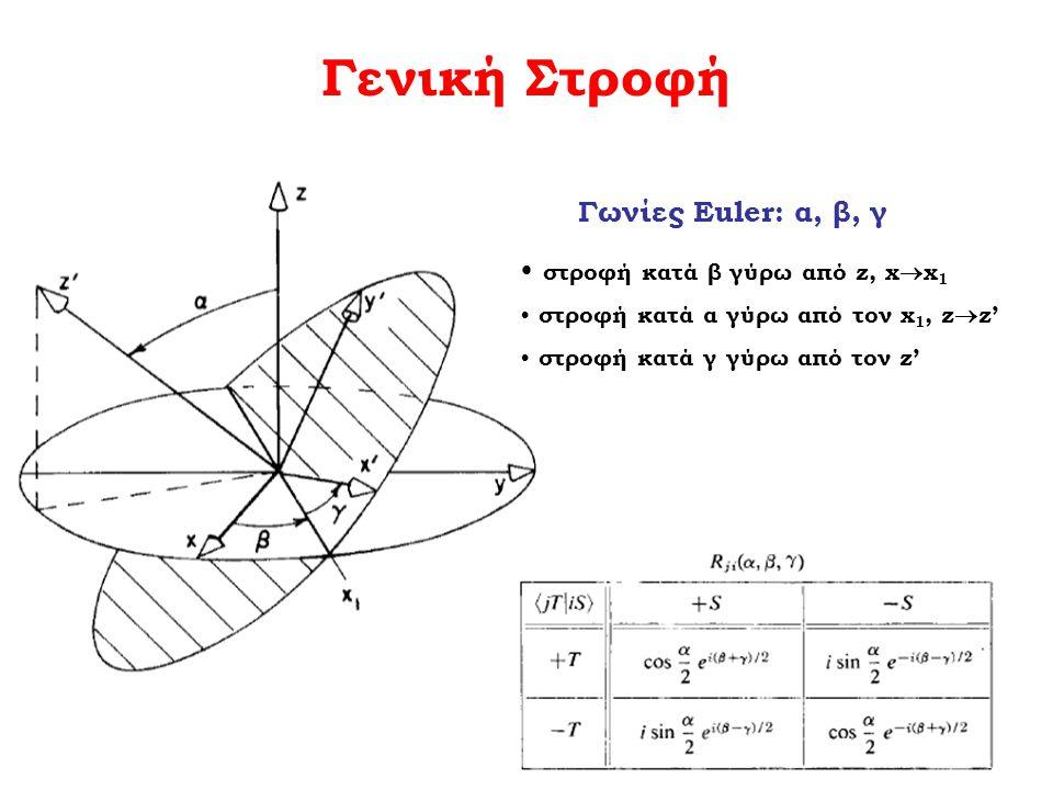 Γενική Στροφή Γωνίες Euler: α, β, γ • στροφή κατά β γύρω από z, x  x 1 • στροφή κατά α γύρω από τον x 1, z  z' • στροφή κατά γ γύρω από τον z'