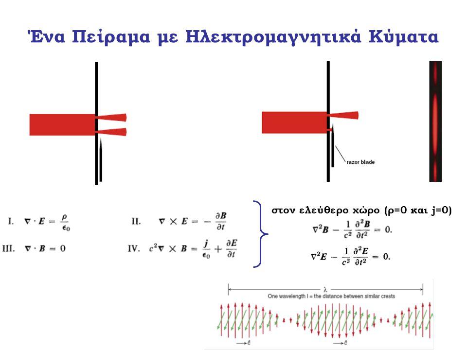 στον ελεύθερο χώρο (ρ=0 και j=0) Ένα Πείραμα με Ηλεκτρομαγνητικά Κύματα