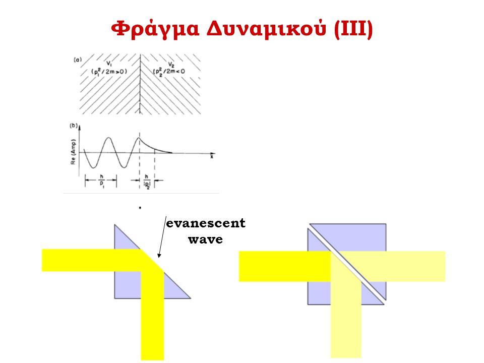 Φράγμα Δυναμικού (ΙΙΙ) evanescent wave