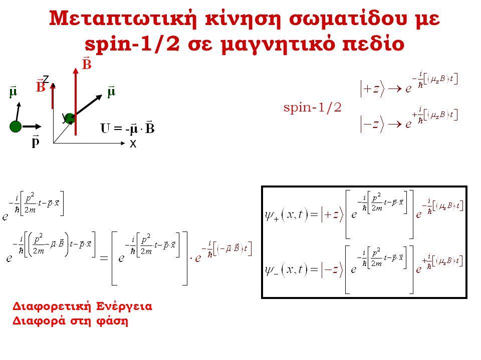 Μεταπτωτική κίνηση σωματίδου με spin-1/2 σε μαγνητικό πεδίο x y z spin-1/2 Διαφορετική Ενέργεια Διαφορά στη φάση