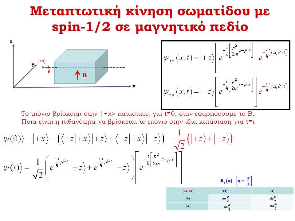 Μεταπτωτική κίνηση σωματίδου με spin-1/2 σε μαγνητικό πεδίο Το μιόνιο βρίσκεται στην |+χ> κατάσταση για t=0, όταν εφαρμόσουμε το Β. Ποια είναι η πιθαν