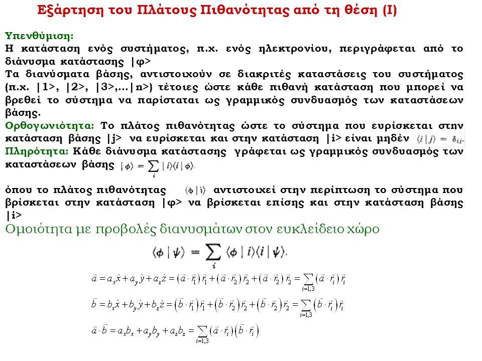 Εξάρτηση του Πλάτους Πιθανότητας από τη θέση (Ι) Υπενθύμιση: Η κατάσταση ενός συστήματος, π.χ. ενός ηλεκτρονίου, περιγράφεται από το διάνυσμα κατάστασ