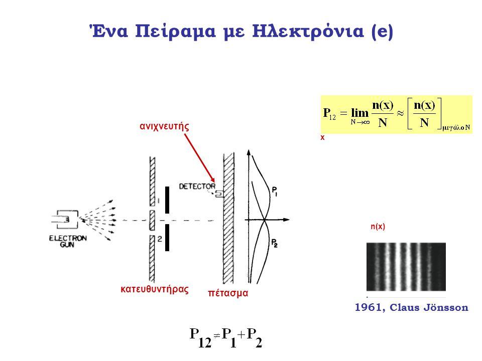 κατευθυντήρας πέτασμα ανιχνευτής n(x) x 1961, Claus Jönsson Ένα Πείραμα με Ηλεκτρόνια (e)