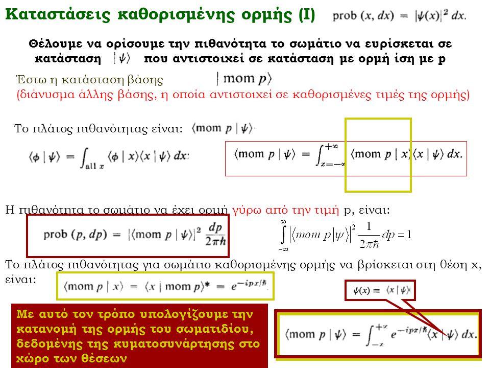 Καταστάσεις καθορισμένης ορμής (Ι) Θέλουμε να ορίσουμε την πιθανότητα το σωμάτιο να ευρίσκεται σε κατάσταση που αντιστοιχεί σε κατάσταση με ορμή ίση μ