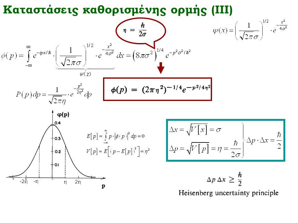 Καταστάσεις καθορισμένης ορμής (ΙΙΙ) φ(p) p η -η 2η -2η
