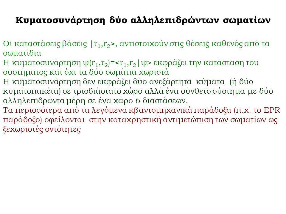 Κυματοσυνάρτηση δύο αλληλεπιδρώντων σωματίων Οι καταστάσεις βάσεις |r 1,r 2 >, αντιστοιχούν στις θέσεις καθενός από τα σωματίδια Η κυματοσυνάρτηση ψ(r