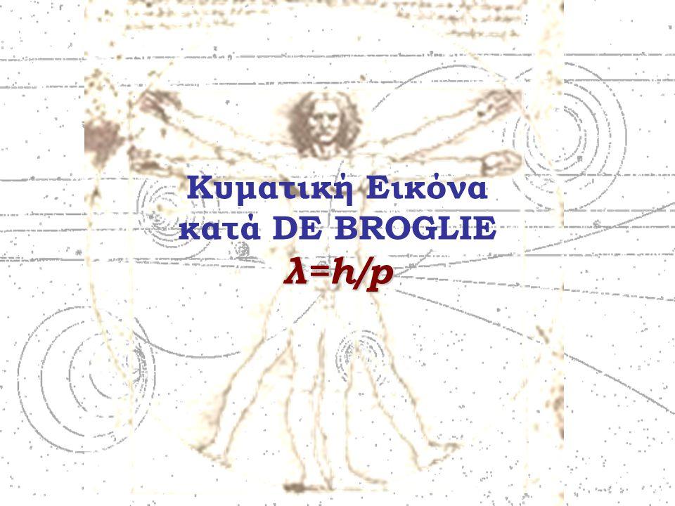 Κυματική Εικόνα κατά DE BROGLIE λ=h/p