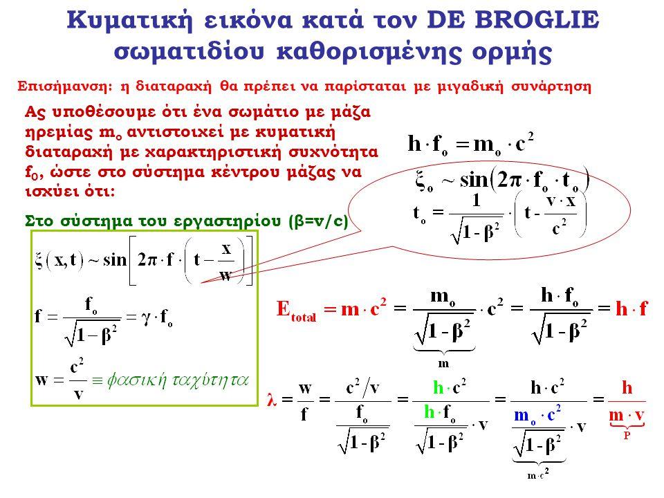 Ας υποθέσουμε ότι ένα σωμάτιο με μάζα ηρεμίας m o αντιστοιχεί με κυματική διαταραχή με χαρακτηριστική συχνότητα f 0, ώστε στο σύστημα κέντρου μάζας να