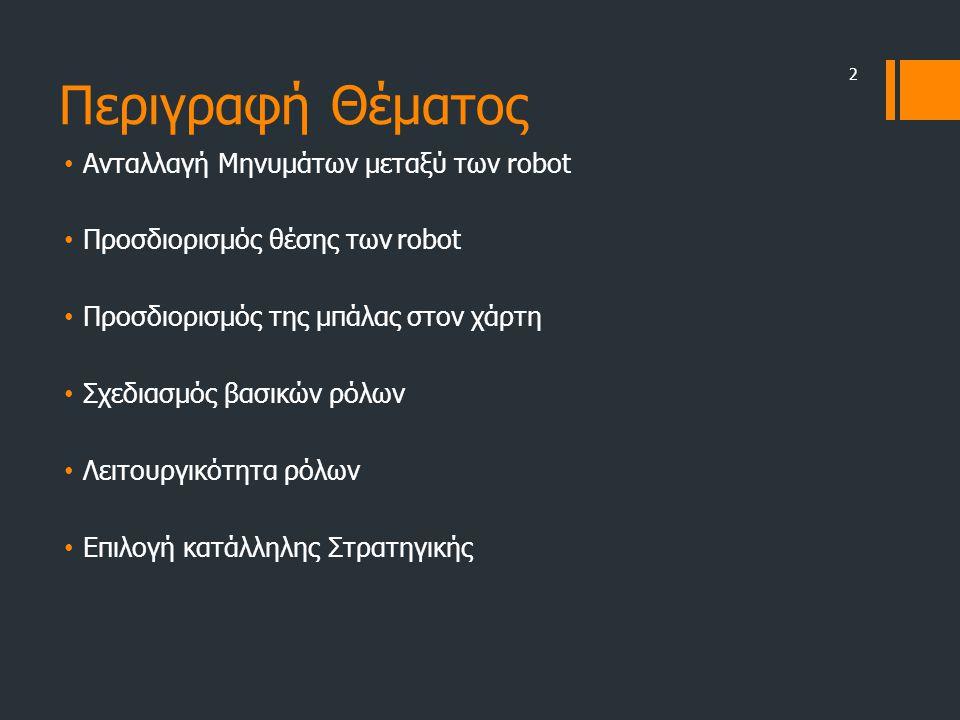 Ανταλλαγή Μηνυμάτων • Κάθε robot έκανε broadcast ένα μήνυμα ώστε να το λάβουν τα άλλα robot • Το μήνυμα περιέχει την εξής πληροφορία: 1)Την θέση του robot 2)Αν το robot είναι λειτουργικό ή όχι 3)Αν το robot βλέπει την μπάλα 4)Την απόσταση και τη γωνία που βλέπει την μπάλα 5)Το αν είναι κάτοχος της μπάλας η όχι • Τα μηνύματα αυτά γίνονταν broadcast κάθε 500ms • Επίσης έχουμε ένα ακόμα μήνυμα που περιέχει τους ρόλους που προέκυψαν μετά από τη νέα στρατηγική.