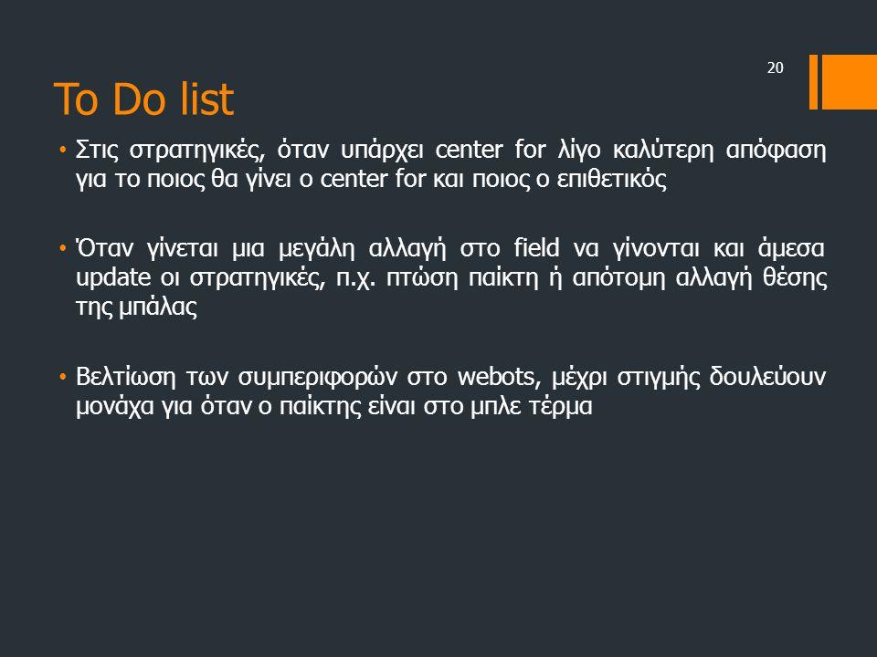 To Do list • Στις στρατηγικές, όταν υπάρχει center for λίγο καλύτερη απόφαση για το ποιος θα γίνει ο center for και ποιος ο επιθετικός • Όταν γίνεται