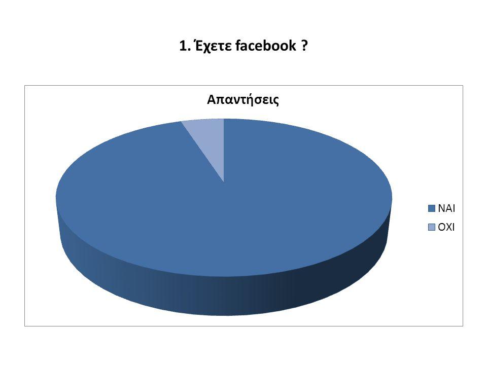 1. Έχετε facebook ?