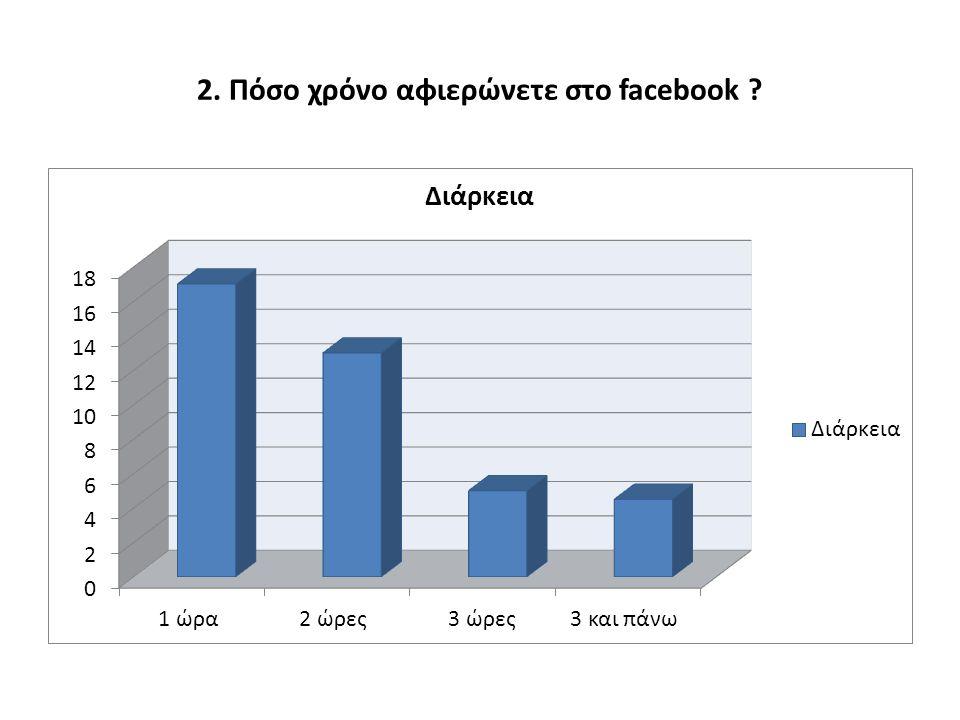 2. Πόσο χρόνο αφιερώνετε στο facebook ?
