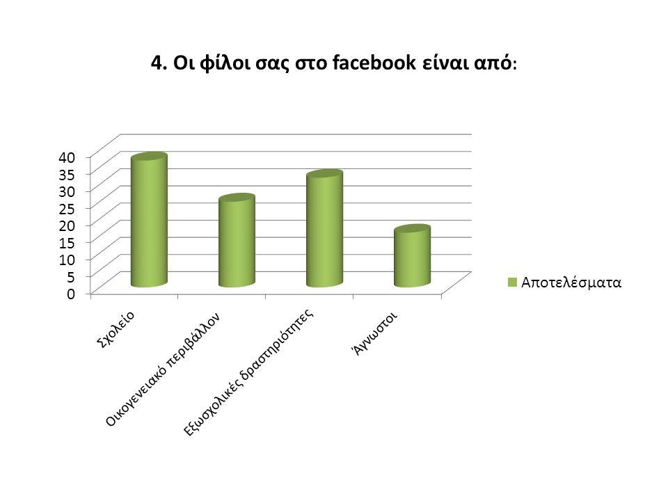 4. Οι φίλοι σας στο facebook είναι από :