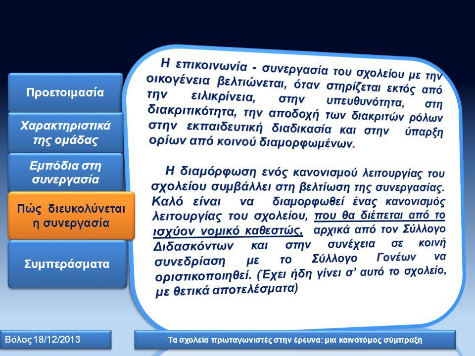 Προετοιμασία Χαρακτηριστικά της ομάδας Βόλος 18/12/2013 Τα σχολεία πρωταγωνιστές στην έρευνα: μια καινοτόμος σύμπραξη Εμπόδια στη συνεργασία Πώς διευκολύνεται η συνεργασία Συμπεράσματα