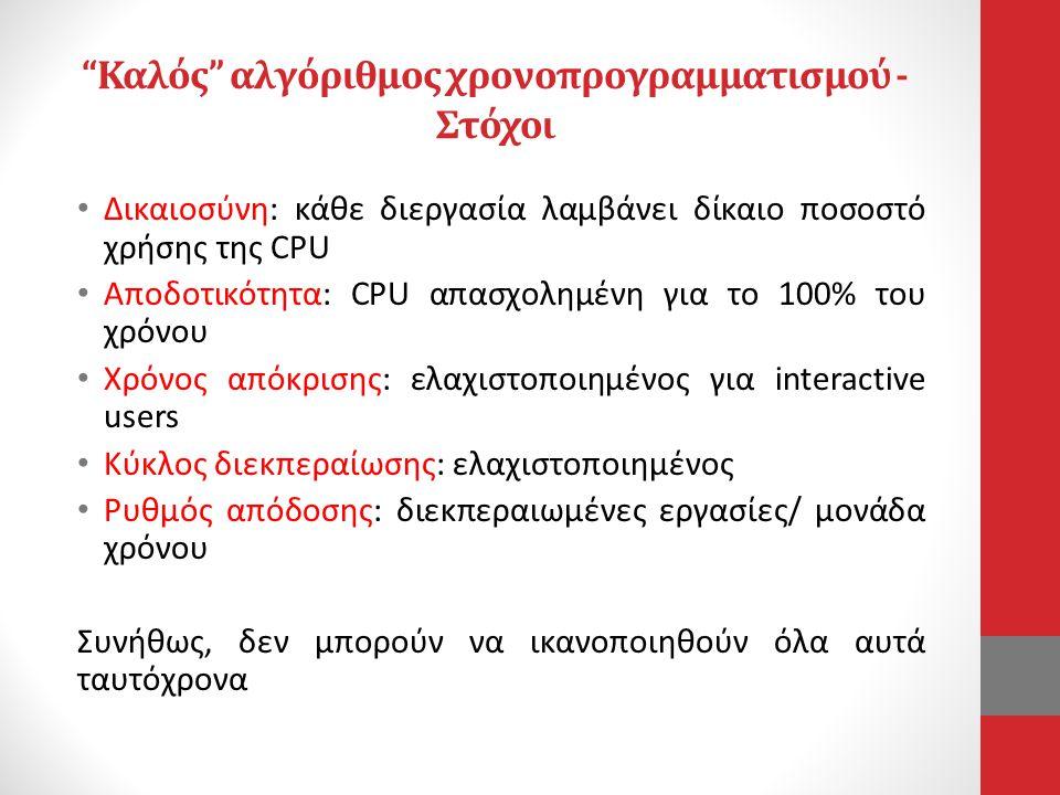 Καλός αλγόριθμος χρονοπρογραμματισμού - Στόχοι • Δικαιοσύνη: κάθε διεργασία λαμβάνει δίκαιο ποσοστό χρήσης της CPU • Αποδοτικότητα: CPU απασχολημένη για το 100% του χρόνου • Χρόνος απόκρισης: ελαχιστοποιημένος για interactive users • Κύκλος διεκπεραίωσης: ελαχιστοποιημένος • Ρυθμός απόδοσης: διεκπεραιωμένες εργασίες/ μονάδα χρόνου Συνήθως, δεν μπορούν να ικανοποιηθούν όλα αυτά ταυτόχρονα