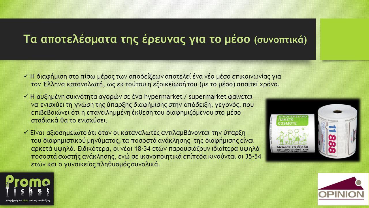 Τα αποτελέσματα της έρευνας για το μέσο (συνοπτικά)  Η διαφήμιση στο πίσω μέρος των αποδείξεων αποτελεί ένα νέο μέσο επικοινωνίας για τον Έλληνα κατ
