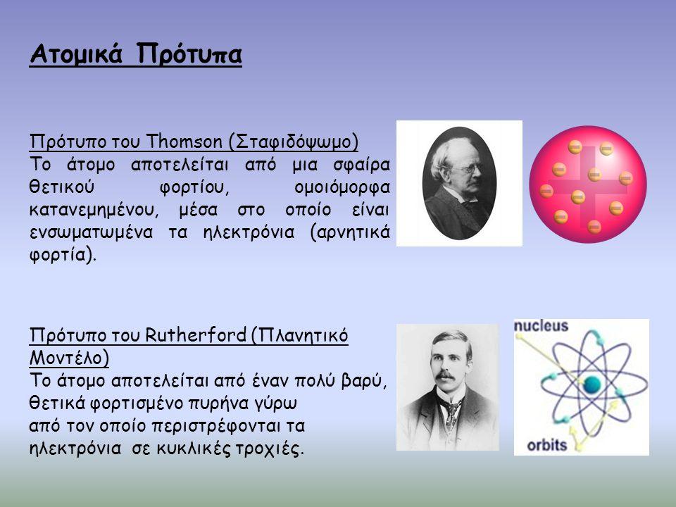 Ατομικά Πρότυπα Πρότυπο του Thomson (Σταφιδόψωμο) Το άτομο αποτελείται από μια σφαίρα θετικού φορτίου, ομοιόμορφα κατανεμημένου, μέσα στο οποίο είναι