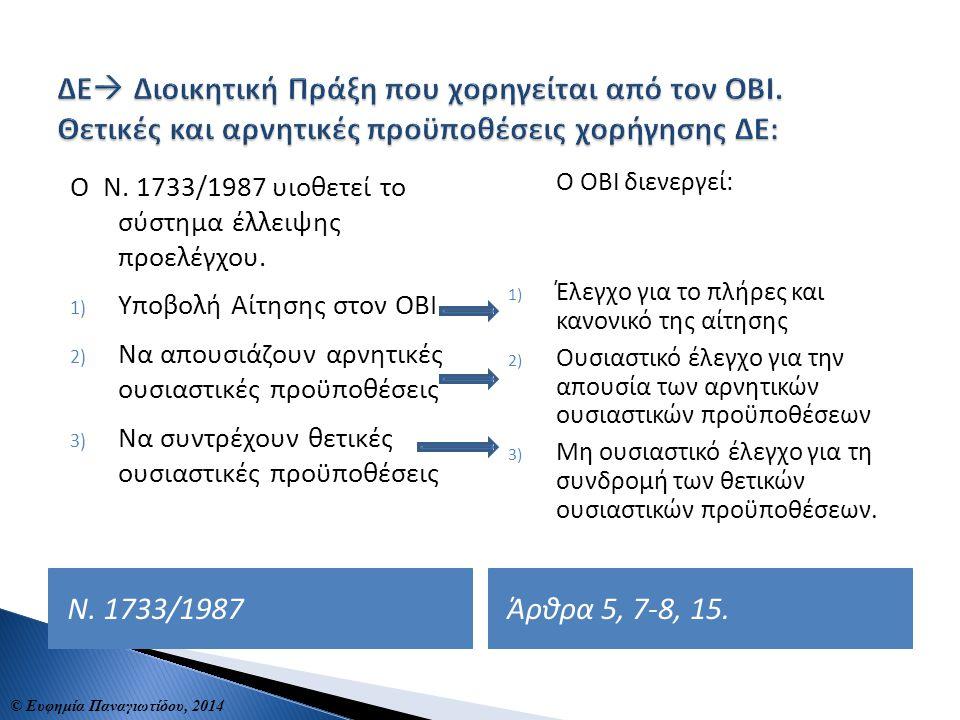 Ν. 1733/1987 Άρθρα 5, 7-8, 15. Ο Ν. 1733/1987 υιοθετεί το σύστημα έλλειψης προελέγχου. 1) Υποβολή Αίτησης στον ΟΒΙ 2) Να απουσιάζουν αρνητικές ουσιαστ