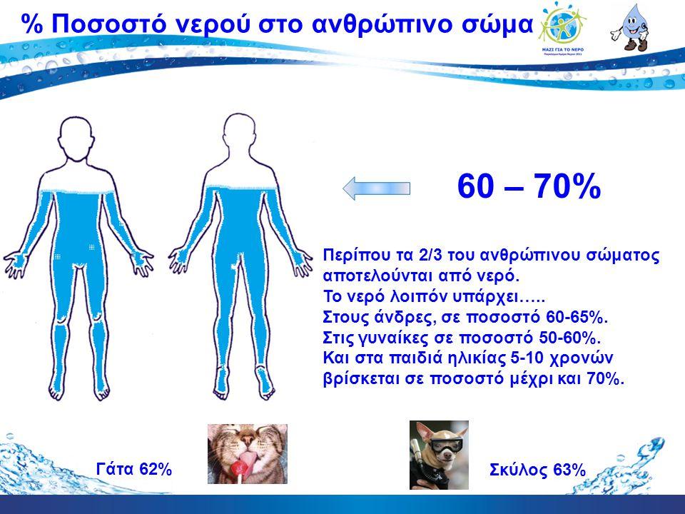 % Ποσοστό νερού στο ανθρώπινο σώμα Περίπου τα 2/3 του ανθρώπινου σώματος αποτελούνται από νερό. Το νερό λοιπόν υπάρχει….. Στους άνδρες, σε ποσοστό 60-