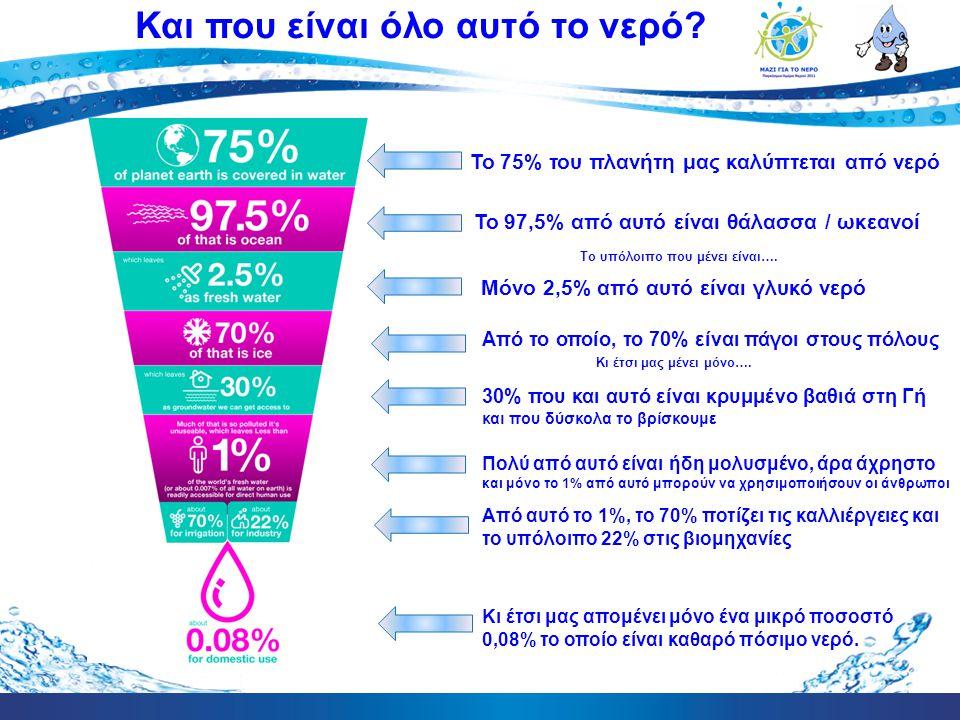 Το 75% του πλανήτη μας καλύπτεται από νερό Το 97,5% από αυτό είναι θάλασσα / ωκεανοί Το υπόλοιπο που μένει είναι…. Μόνο 2,5% από αυτό είναι γλυκό νερό