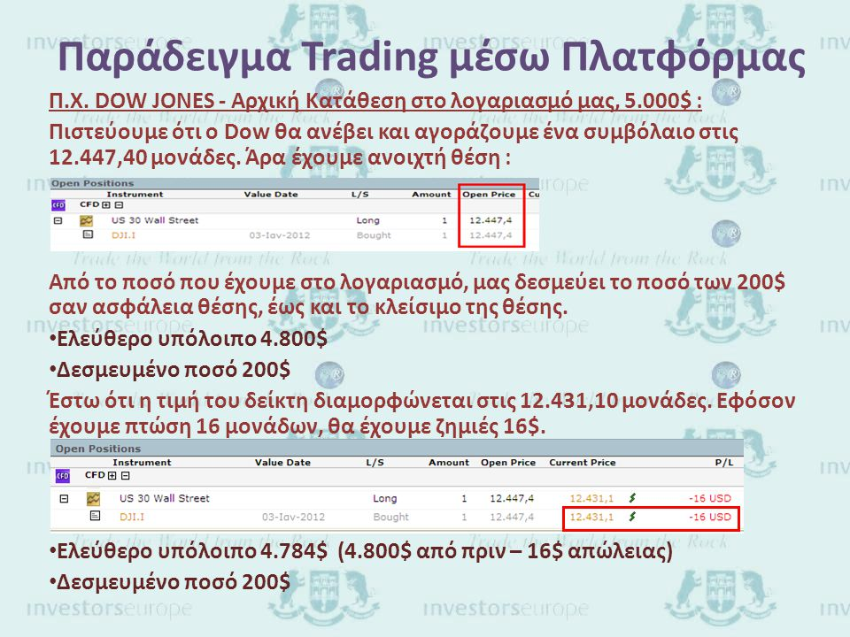 Παράδειγμα Trading μέσω Πλατφόρμας Π.Χ.
