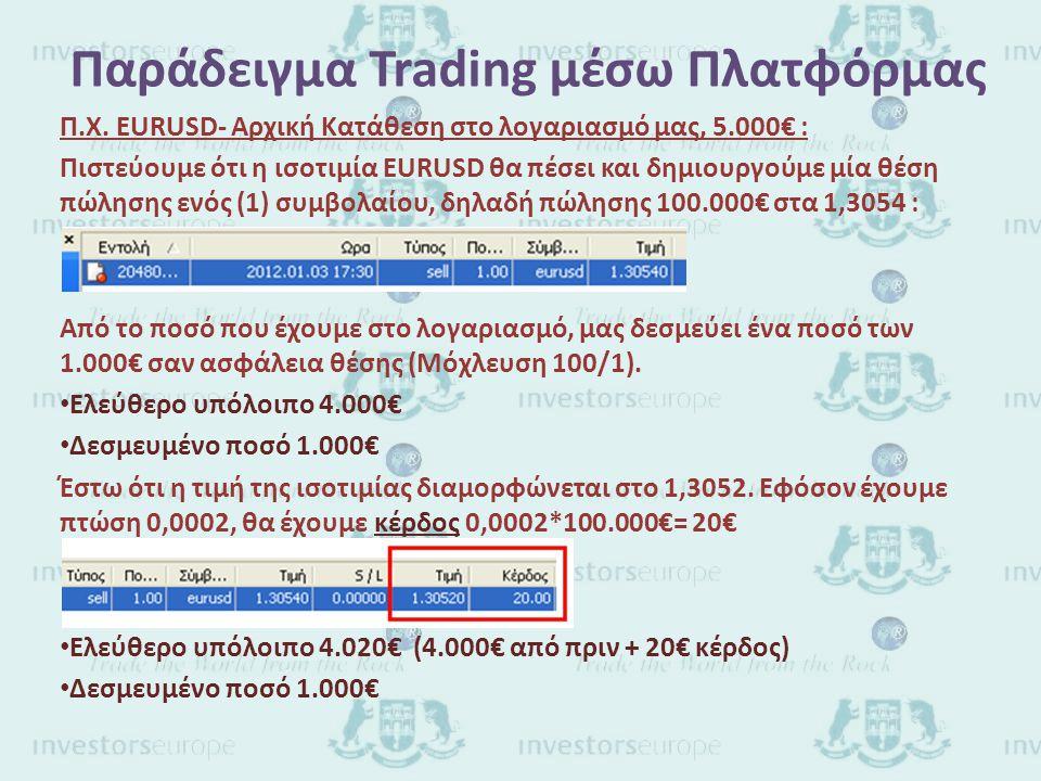 Παραπάνω δυνατότητες… Το trading μέσα από τις πλατφόρμες της Investors Europe καλύπτει και τις ανάγκες του πιο απαιτητικού χρήστη.