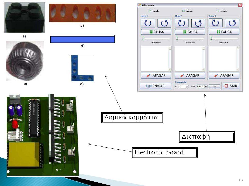 Δομικά κομμάτια Διεπαφή Electronic board 15