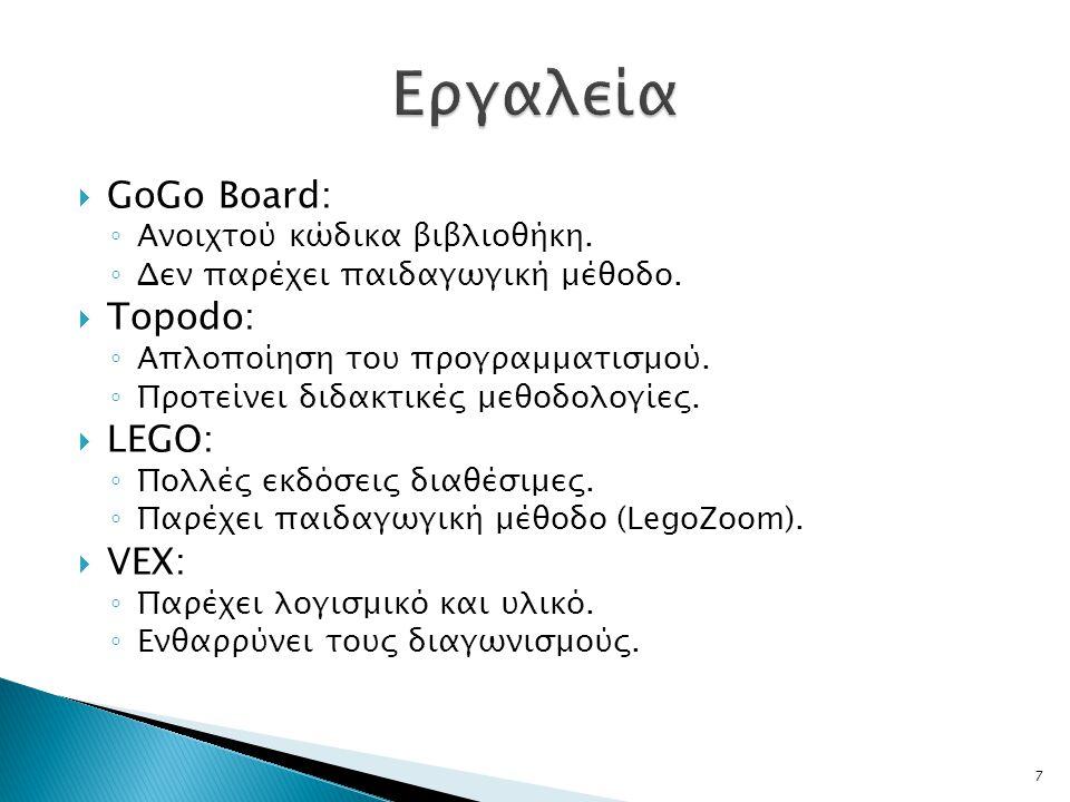  GoGo Board: ◦ Ανοιχτού κώδικα βιβλιοθήκη. ◦ Δεν παρέχει παιδαγωγική μέθοδο.  Topodo: ◦ Απλοποίηση του προγραμματισμού. ◦ Προτείνει διδακτικές μεθοδ
