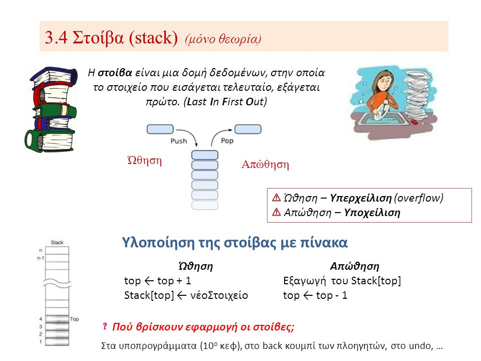 3.4 Στοίβα (stack) (μόνο θεωρία) Η στοίβα είναι μια δομή δεδομένων, στην οποία το στοιχείο που εισάγεται τελευταίο, εξάγεται πρώτο. (Last In First Out