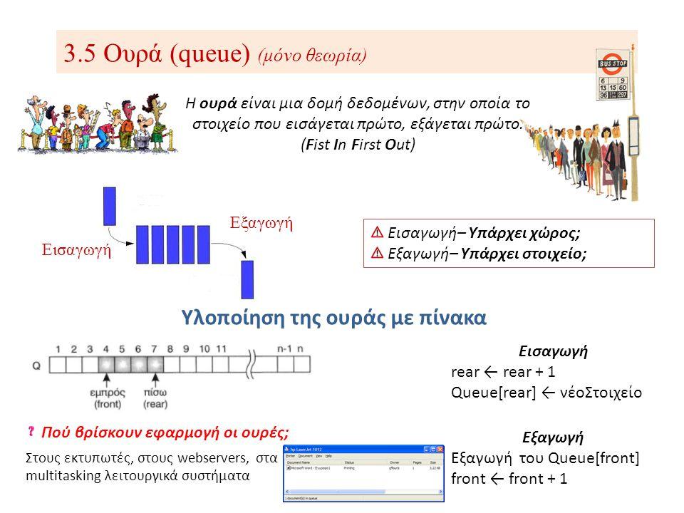 Εισαγωγή Εξαγωγή 3.5 Ουρά (queue) (μόνο θεωρία) Η ουρά είναι μια δομή δεδομένων, στην οποία το στοιχείο που εισάγεται πρώτο, εξάγεται πρώτο. (Fist In