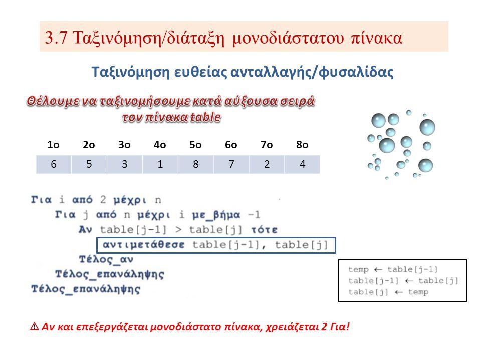3.7 Ταξινόμηση/διάταξη μονοδιάστατου πίνακα Ταξινόμηση ευθείας ανταλλαγής/φυσαλίδας Συγκρίνονται ζεύγη αριθμών και, αν χρειαστεί, αντιμετατίθενται ώστε ο μεγαλύτερος να βρεθεί στο 2 ο κελί Όταν τελειώνει μια σάρωση του πίνακα, το μεγαλύτερο στοιχείο οδηγείται στο τέλος Όταν ένας αριθμός τοποθετηθεί στο τέλος, τα κελιά αυτά κλειδώνουν και δεν συμμετέχουν στις επόμενες συγκρίσεις ζευγαριών