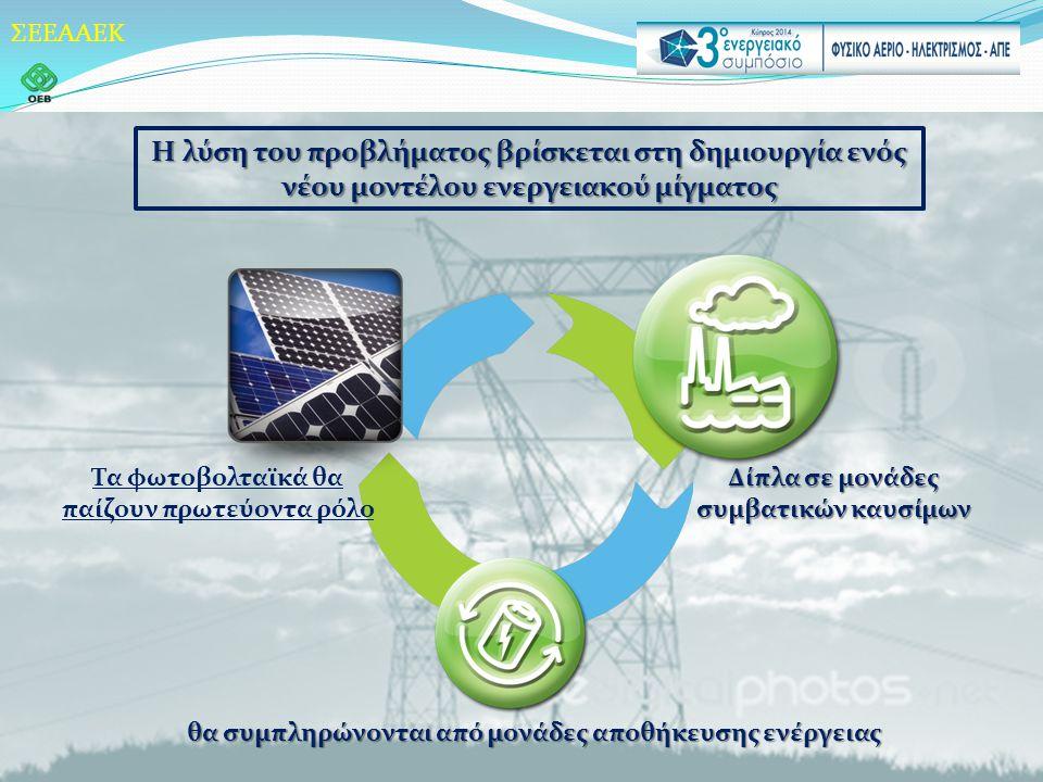 ΣΕΕΑΑΕΚ Η λύση του προβλήματος βρίσκεται στη δημιουργία ενός νέου μοντέλου ενεργειακού μίγματος Τα φωτοβολταϊκά θα παίζουν πρωτεύοντα ρόλο Δίπλα σε μονάδες συμβατικών καυσίμων θα συμπληρώνονται από μονάδες αποθήκευσης ενέργειας