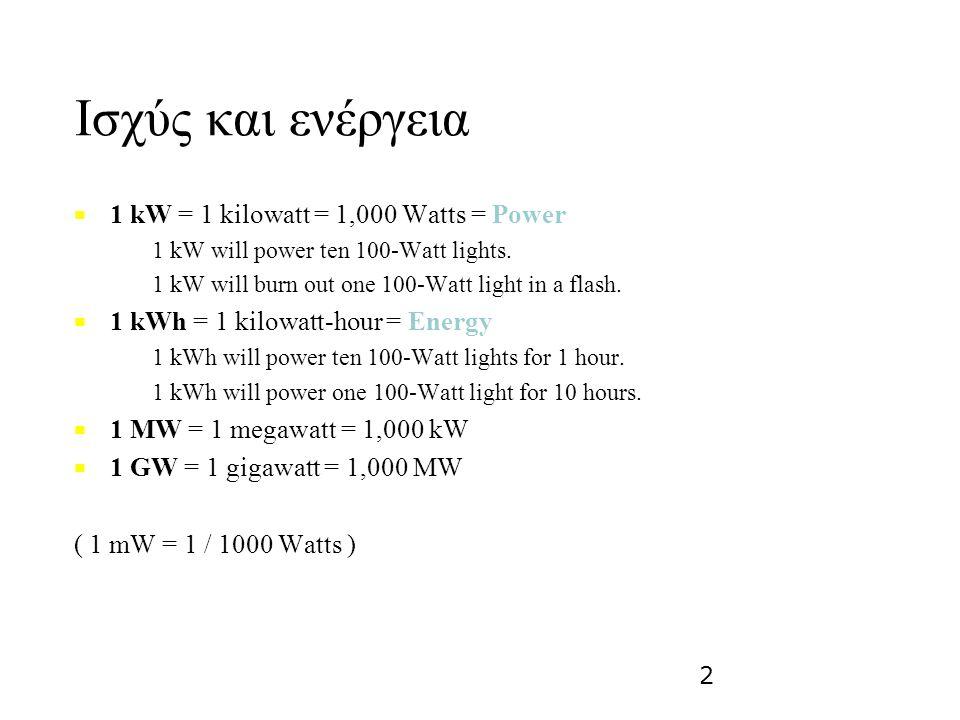 2 Ισχύς και ενέργεια ■ ■ 1 kW = 1 kilowatt = 1,000 Watts = Power 1 kW will power ten 100-Watt lights. 1 kW will burn out one 100-Watt light in a flash