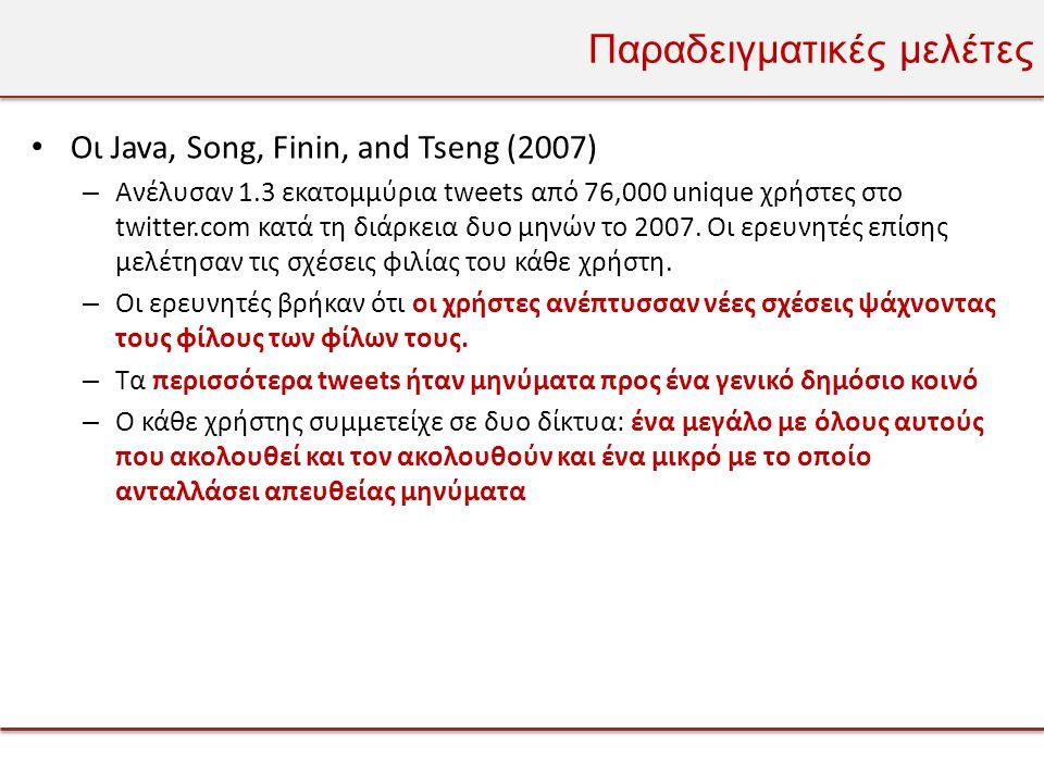 Παραδειγματικές μελέτες • Οι Java, Song, Finin, and Tseng (2007) – Ανέλυσαν 1.3 εκατομμύρια tweets από 76,000 unique χρήστες στο twitter.com κατά τη διάρκεια δυο μηνών το 2007.