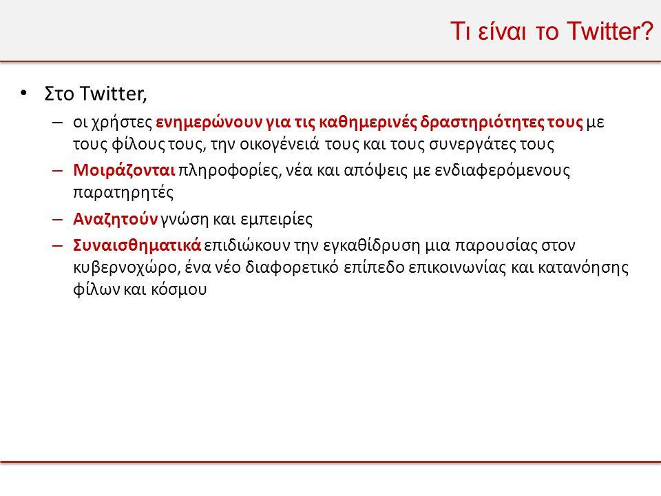 Τι είναι το Twitter.