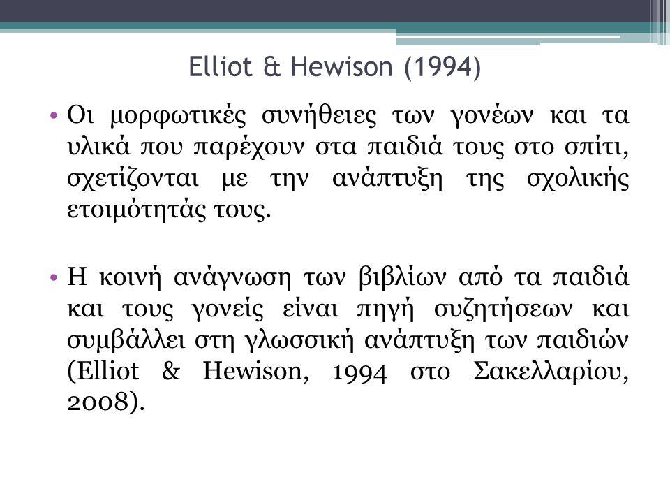 Elliot & Hewison (1994) •Οι μορφωτικές συνήθειες των γονέων και τα υλικά που παρέχουν στα παιδιά τους στο σπίτι, σχετίζονται με την ανάπτυξη της σχολικής ετοιμότητάς τους.
