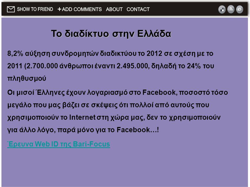 8,2% αύξηση συνδρομητών διαδικτύου το 2012 σε σχέση με το 2011 (2.700.000 άνθρωποι έναντι 2.495.000, δηλαδή το 24% του πληθυσμού Οι μισοί Έλληνες έχουν λογαριασμό στο Facebook, ποσοστό τόσο μεγάλο που μας βάζει σε σκέψεις ότι πολλοί από αυτούς που χρησιμοποιούν το Internet στη χώρα μας, δεν το χρησιμοποιούν για άλλο λόγο, παρά μόνο για το Facebook….