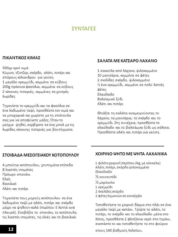ΠΙΚΑΝΤΙΚΟΣ ΚΙΜΑΣ 500γρ αρνί κιμά Κύμινο, τζίντζερ, σκόρδο, αλάτι, πιπέρι και σπόρους κόλιανδρου για γεύση 1 μεγάλο κρεμμύδι, κομμένο σε κύβους 200g πρ