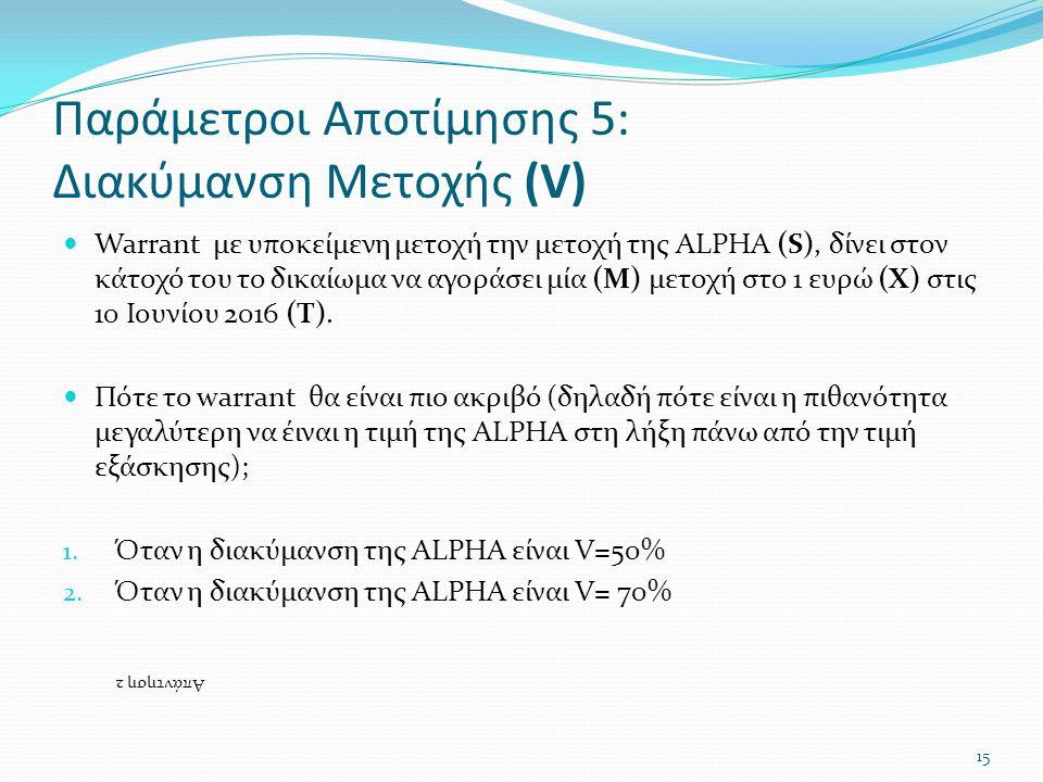 Παράμετροι Αποτίμησης 5: Διακύμανση Μετοχής (V)  Warrant με υποκείμενη μετοχή την μετοχή της ALPHA (S), δίνει στον κάτοχό του το δικαίωμα να αγοράσει μία (M) μετοχή στο 1 ευρώ (X) στις 10 Ιουνίου 2016 (T).