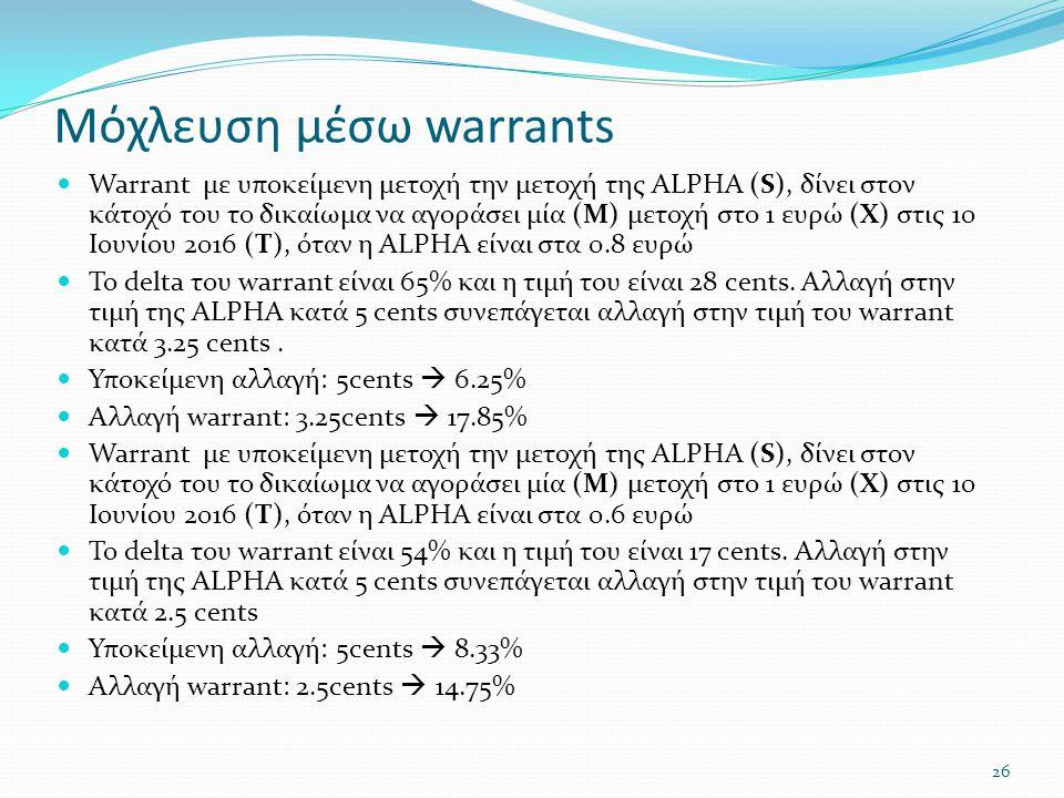 Μόχλευση μέσω warrants  Warrant με υποκείμενη μετοχή την μετοχή της ALPHA (S), δίνει στον κάτοχό του το δικαίωμα να αγοράσει μία (M) μετοχή στο 1 ευρώ (X) στις 10 Ιουνίου 2016 (T), όταν η ALPHA είναι στα 0.8 ευρώ  Το delta του warrant είναι 65% και η τιμή του είναι 28 cents.