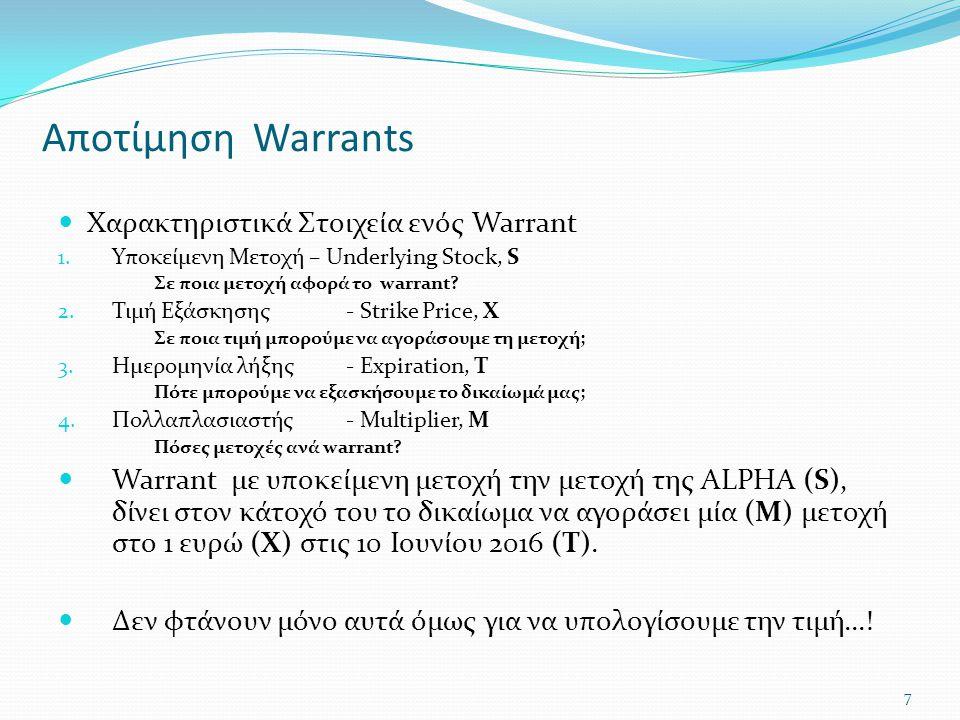Αποτίμηση Warrants  Χαρακτηριστικά Στοιχεία ενός Warrant 1.