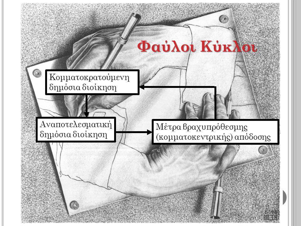 Κομματοκρατούμενη δημόσια διοίκηση Αναποτελεσματική δημόσια διοίκηση Μέτρα βραχυπρόθεσμης (κομματοκεντρικής) απόδοσης Φαύλοι Κύκλοι